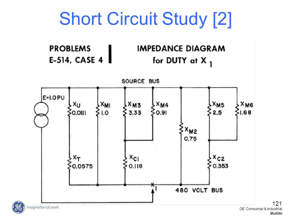 Short Circuit Study [2] 121 GE Consumer & Industrial Multilin